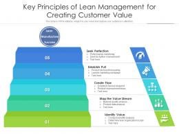 Key Principles Of Lean Management For Creating Customer Value