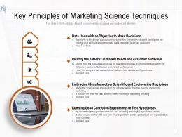 Key Principles Of Marketing Science Techniques