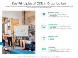 Key Principles Of OKR In Organization