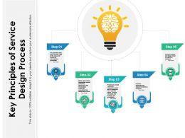 Key Principles Of Service Design Process