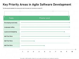 Key Priority Areas In Agile Software Development Language Coding Ppt Graphics