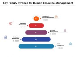 Key Priority Pyramid For Human Resource Management