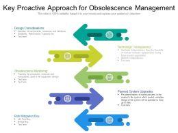 Key Proactive Approach For Obsolescence Management