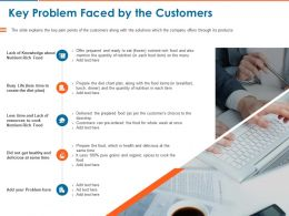 Key Problem Faced By The Customers Ppt Powerpoint Presentation Outline Skills