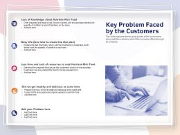 Key Problem Faced By The Customers Resources Ppt Powerpoint Presentation Slides