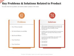 Key Problems And Solutions Related To Product M2064 Ppt Powerpoint Presentation Inspiration