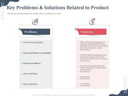 Key Problems And Solutions Related To Product Media Accessibility Ppt Shows
