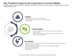 Key Problems Faced By The Customers In Current Market Pre Seed Capital Ppt Demonstration