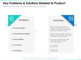 Key Problems Solutions Related To Product Media Accessibility Ppt Professional