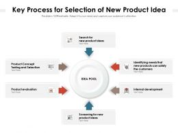 Key Process For Selection Of New Product Idea