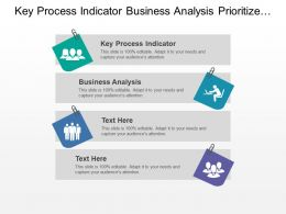 Key Process Indicator Business Analysis Prioritize Opportunity Balanced Scorecard