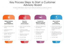 Key Process Steps To Start A Customer Advisory Board