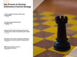 Key Process To Develop Distribution Channel Strategy