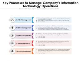 Key Processes To Manage Companys Information Technology Operations