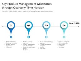 Key Product Management Milestones Through Quarterly Time Horizon