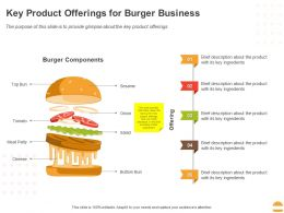 Key Product Offerings For Burger Business Ppt Powerpoint Presentation Infographics Templates