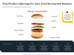 Key Product Offerings For Fast Food Restaurant Business Ppt Powerpoint Presentation Slides Outfit