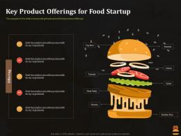 Key Product Offerings For Food Startup Business Pitch Deck For Food Start Up Ppt Image