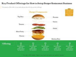 Key Product Offerings For How To Setup Burger Restaurant Business Bun Ppt Powerpoint Presentation Files