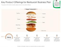 Key Product Offerings For Restaurant Busrestaurant Business Plan Restaurant Business Plan Ppt Slide