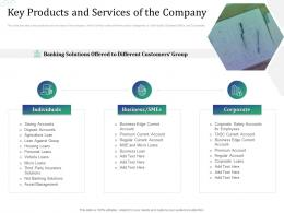 Key Products And Services Of The Company Investment Pitch Raise Funds Financial Market Ppt Icon