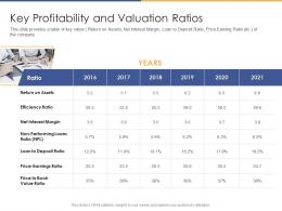 Key Profitability And Valuation Ratios Post Initial Public Offering Equity Ppt Sample