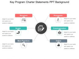 Key Program Charter Statements Ppt Background