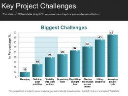 Key Project Challenges Sample Of Ppt