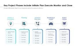Key Project Phases Include Initiate Plan Execute Monitor And Close