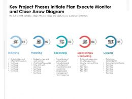 Key Project Phases Initiate Plan Execute Monitor And Close Arrow Diagram