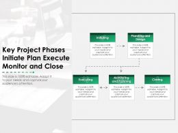Key Project Phases Initiate Plan Execute Monitor And Close