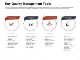 Key Quality Management Tools Charts Ppt Icon