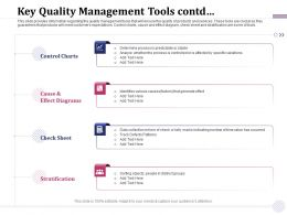 Key Quality Management Tools Contd Distinct Groups Ppt Powerpoint Presentation Visual Aids Show
