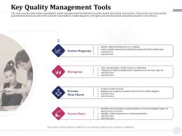 Key Quality Management Tools Have Biggest Ppt Powerpoint Presentation Ideas Inspiration