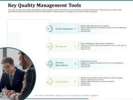 Key Quality Management Tools Histogram Chart Ppt Powerpoint Presentation File Microsoft