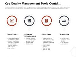 Key Quality Management Tools Stratification Ppt Powerpoint