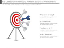 Key Questions For Developing A Mission Statement Ppt Inspiration