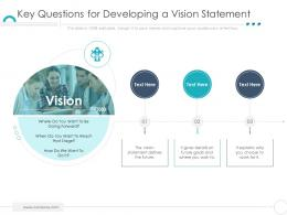 Key Questions For Developing A Vision Statement Company Ethics Ppt Ideas