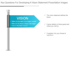 Key Questions For Developing A Vision Statement Presentation Images