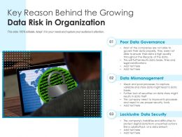 Key Reason Behind The Growing Data Risk In Organization