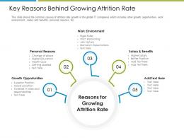 Key Reasons Behind Growing Attrition Rate Increase Employee Churn Rate It Industry