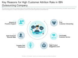Key Reasons For High Customer Attrition Rate In IBN Outsourcing Company Reasons High Customer Attrition Rate