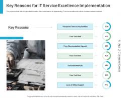 Key Reasons For IT service Excellence Implementation Effective IT service Excellence Ppt Powerpoint Show