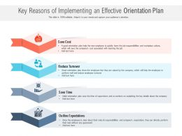 Key Reasons Of Implementing An Effective Orientation Plan