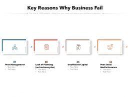 Key Reasons Why Business Fail
