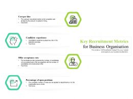 Key Recruitment Metrics For Business Organisation