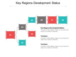 Key Regions Development Status Ppt Powerpoint Presentation File Sample Cpb