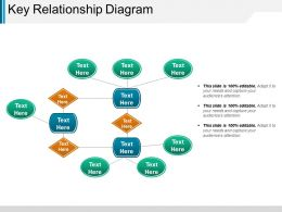 Key Relationship Diagram
