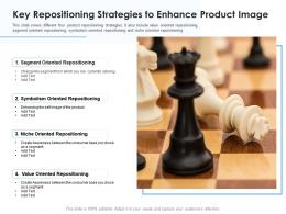 Key Repositioning Strategies To Enhance Product Image