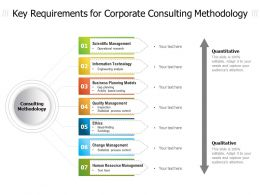 Key Requirements For Corporate Consulting Methodology